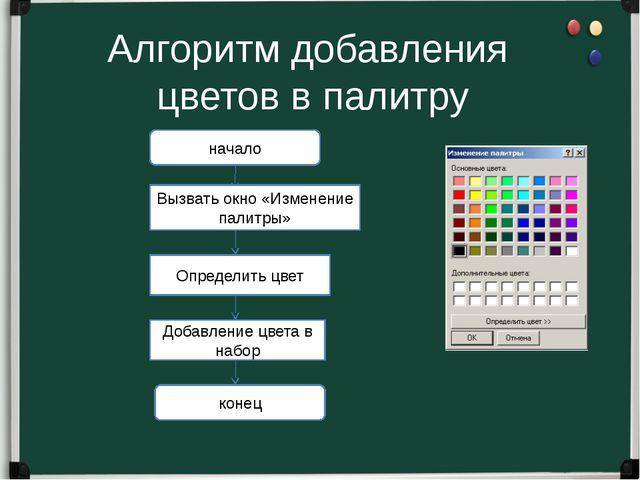 Алгоритм добавления цветов в палитру начало конец Добавление цвета в набор Вы...