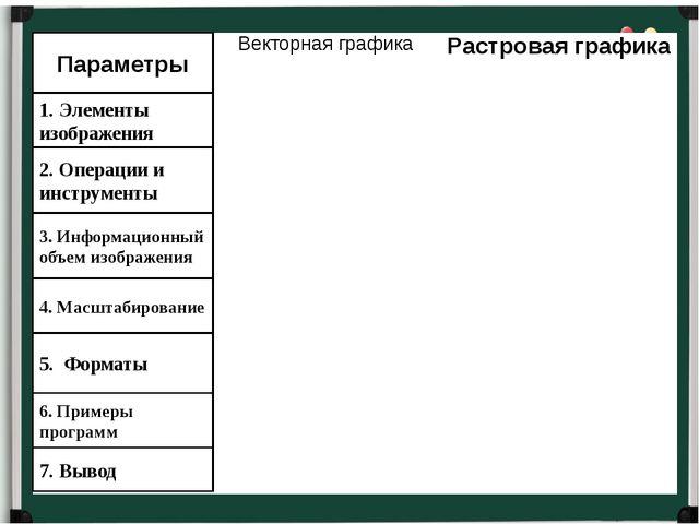 1. Элементы изображения 2. Операции и инструменты 3. Информационный объем изо...