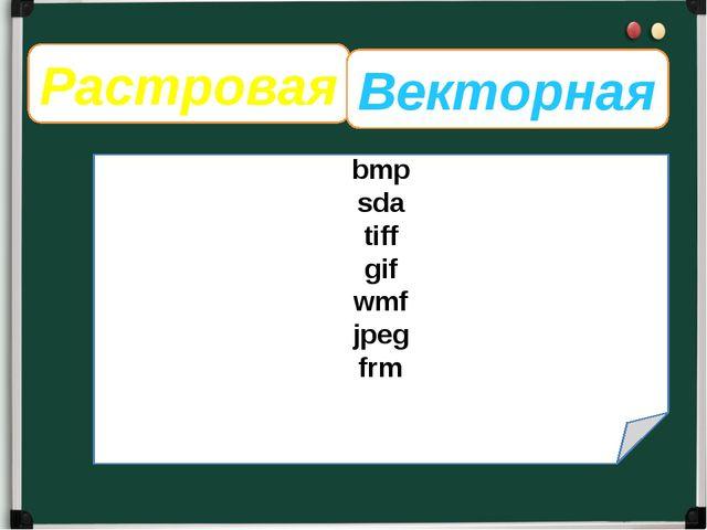 Растровая Векторная bmp sda tiff gif wmf jpeg frm