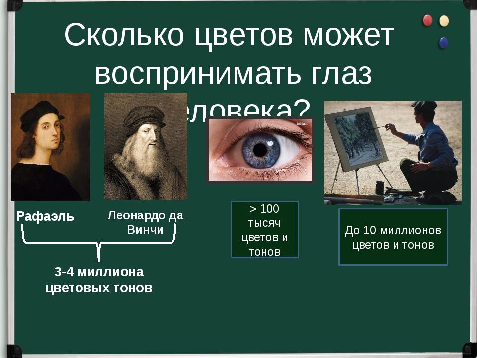 Сколько цветов может воспринимать глаз человека? Рафаэль Леонардо да Винчи 3-...