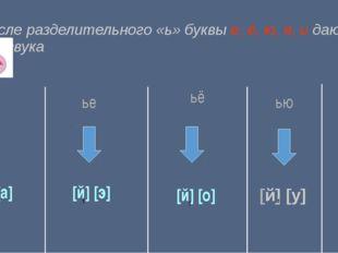 После разделительного «ь» буквы е, ё, ю, я, и дают два звука ья [й] [а] , ье