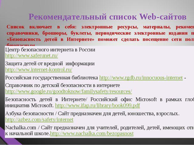 Рекомендательный список Web-сайтов Список включает в себя: электронные ресурс...