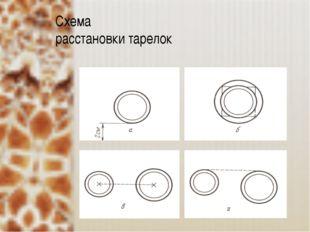 Схема расстановки тарелок