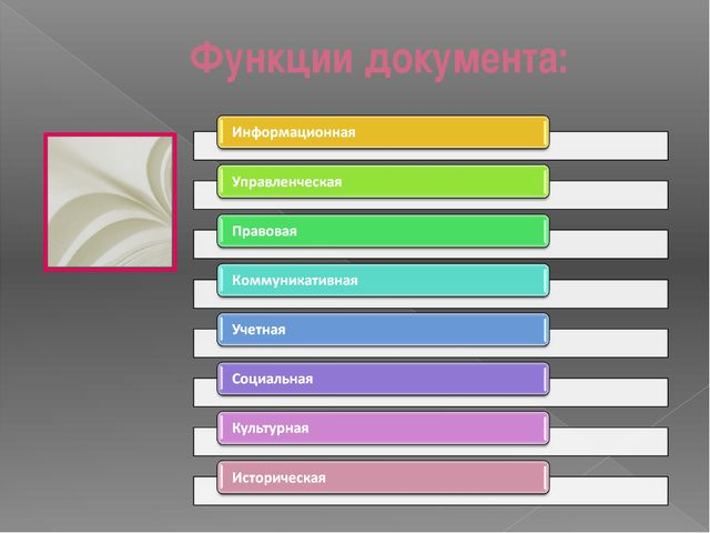 Функции документа: Введение