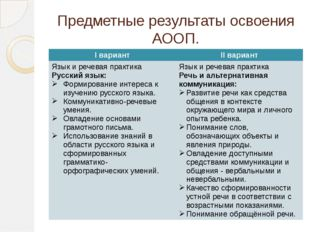 Предметные результаты освоения АООП. Iвариант IIвариант Языки речевая практик