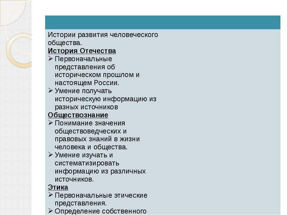 Истории развития человеческого общества. ИсторияОтечества Первоначальные пре...