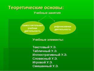 Учебные элементы: Текстовый У.Э. Табличный У.Э. Иллюстративный У.Э. Словесный