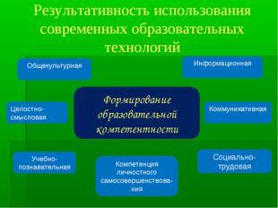 Формирование образовательной компетентности Целостно-смысловая Общекультурная