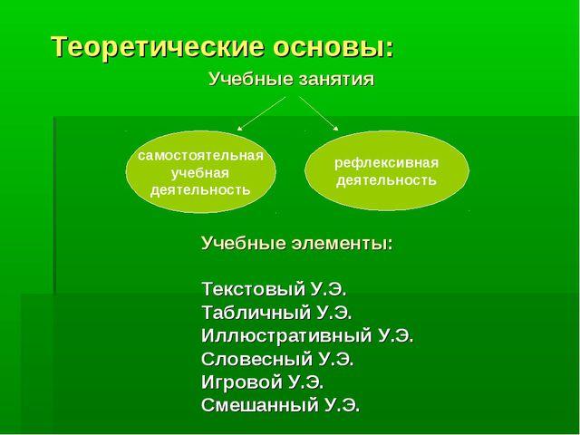 Учебные элементы: Текстовый У.Э. Табличный У.Э. Иллюстративный У.Э. Словесный...