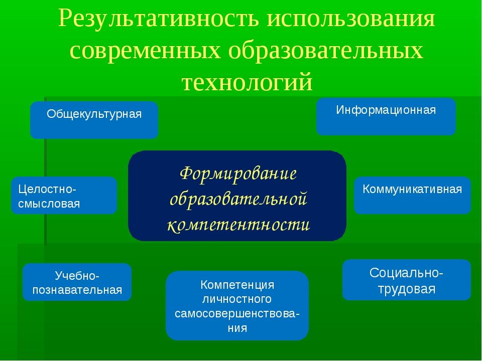 Формирование образовательной компетентности Целостно-смысловая Общекультурная...