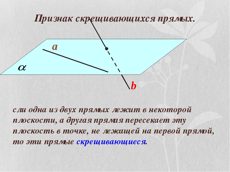 Признак скрещивающихся прямых. Если одна из двух прямых лежит в некоторой пло...
