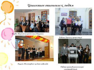 Ценностное отношение к людям Клубы общения по различным вопросам Работа детск