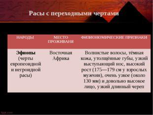 Расы с переходными чертами НАРОДЫ МЕСТО ПРОЖИВАНЯ ФИЗИОНОМИЧЕСКИЕ ПРИЗНАКИ Эф