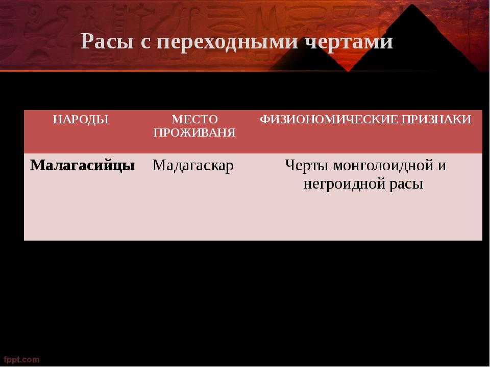 Расы с переходными чертами НАРОДЫ МЕСТО ПРОЖИВАНЯ ФИЗИОНОМИЧЕСКИЕ ПРИЗНАКИ Ма...