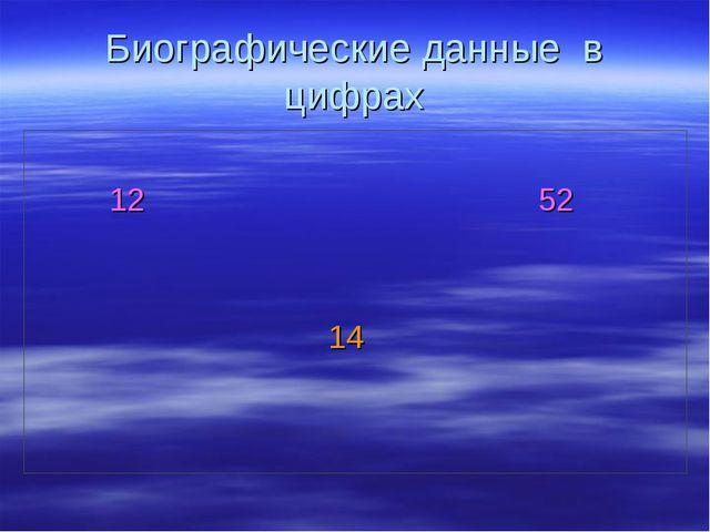 Биографические данные в цифрах 12 52 14