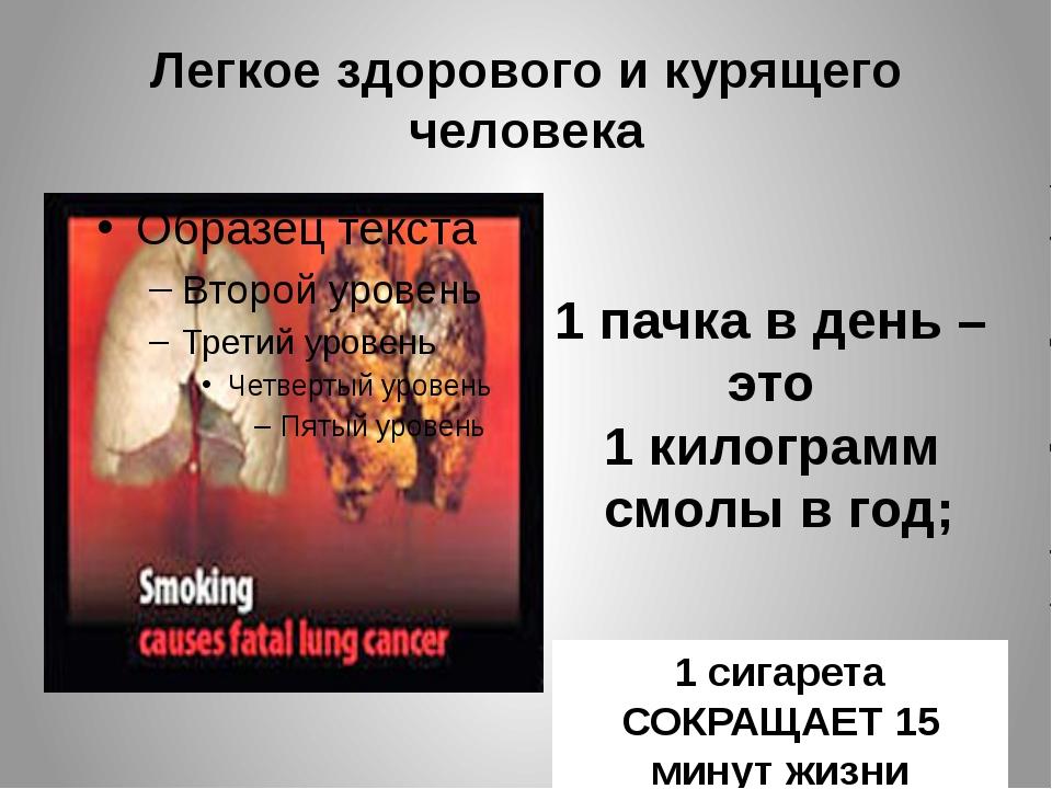 Легкое здорового и курящего человека 1 пачка в день – это 1 килограмм смолы в...
