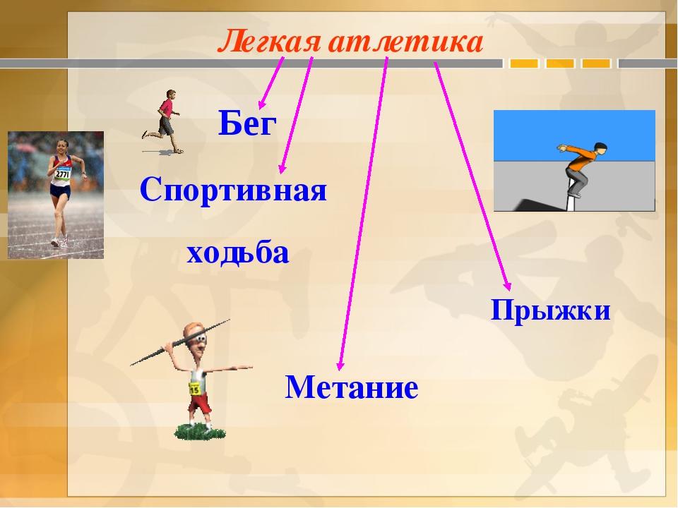 Легкая атлетика Бег Спортивная ходьба Метание Прыжки