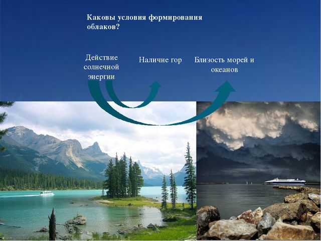 Каковы условия формирования облаков? Действие солнечной энергии Наличие гор...