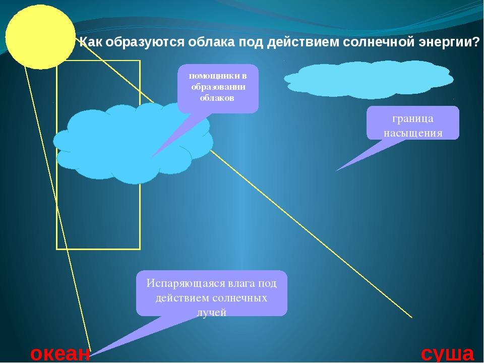 Как образуются облака под действием солнечной энергии? Испаряющаяся влага по...