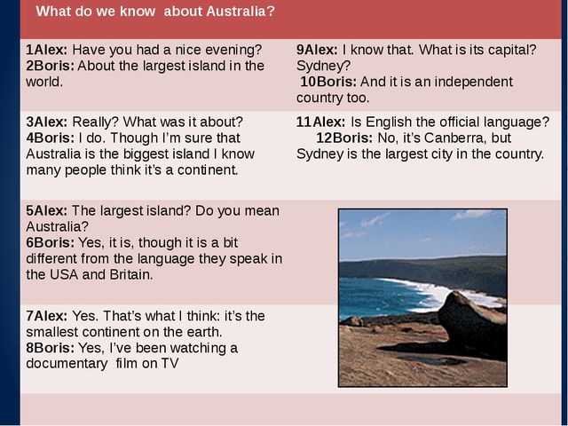 What do we know about Australia? 1Alex:Have you had a nice evening? 2Boris:Ab...
