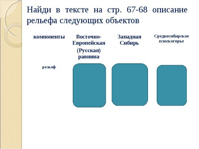 Найди в тексте на стр. 67-68 описание рельефа следующих объектов компонентыВ...