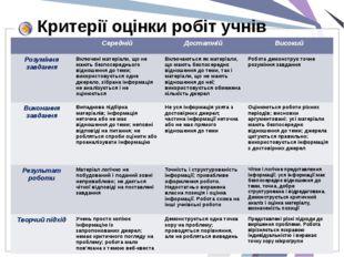 Критерії оцінки робіт учнів Середній Достатній Високий Розуміння завдання Вкл