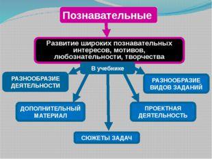 РАЗНООБРАЗИЕ ДЕЯТЕЛЬНОСТИ В учебнике РАЗНООБРАЗИЕ ВИДОВ ЗАДАНИЙ СЮЖЕТЫ ЗАДАЧ