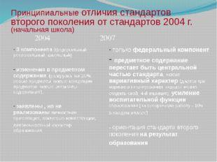 Принципиальные отличия стандартов второго поколения от стандартов 2004 г. (на
