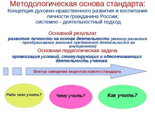 Ради чего учить? Как учить? Методологическая основа стандарта: Концепция духо...