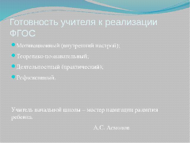 Готовность учителя к реализации ФГОС Мотивационный (внутренний настрой); Теор...
