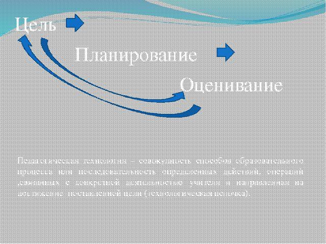 Цель Планирование Оценивание Педагогическая технология – совокупность способо...