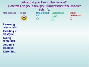 What did you like at the lesson? How well do you think you understood this l