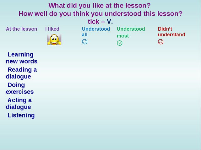 What did you like at the lesson? How well do you think you understood this l...