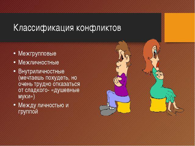 Классификация конфликтов Межгрупповые Межличностные Внутриличностные (мечтаеш...