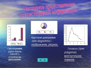 Гистограмма (греч.histos столб ), столбчатая диаграмма. Круговая диаграмма (г