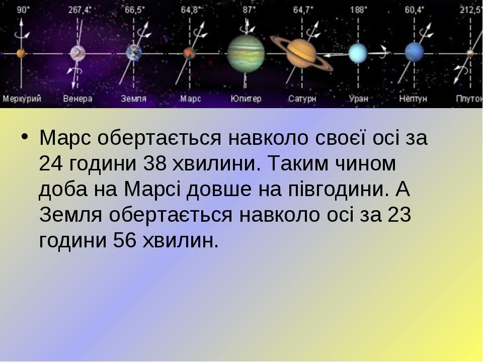 Марс обертається навколо своєї осі за 24 години 38 хвилини. Таким чином доба...