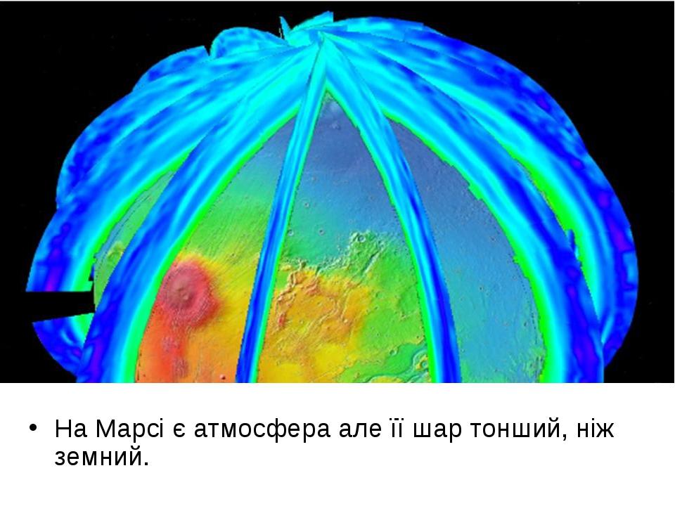 На Марсі є атмосфера але її шар тонший, ніж земний.