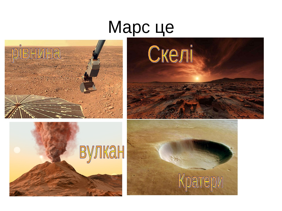 Марс це