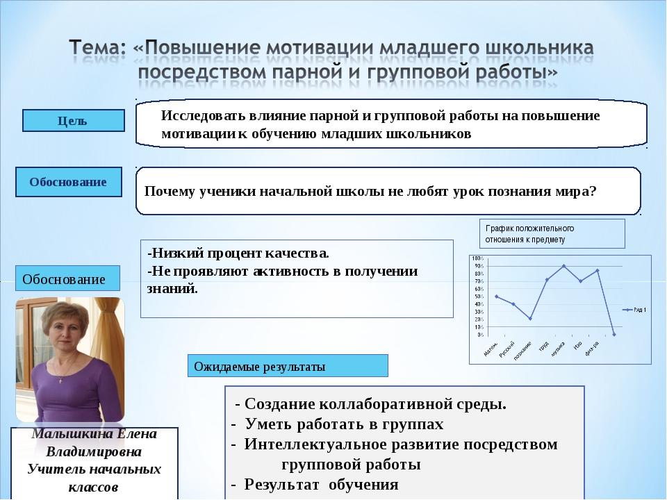 Рефлексивный отчет об изменениях в практике обучения и ...