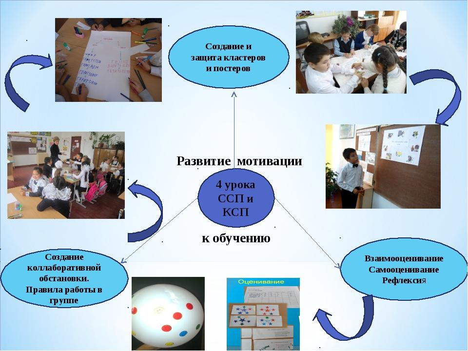 Создание и защита кластеров и постеров Создание коллаборативной обстановки. П...
