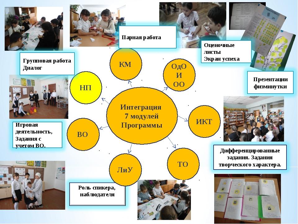 Интеграция 7 модулей Программы ВО ОдО И ОО КМ НП ТО ИКТ ЛиУ