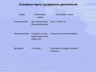 Основные черты хрущевского десятилетия СфераПозитивные чертыНегативные черт