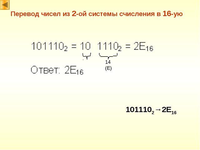 Перевод чисел из 2-ой системы счисления в 16-ую 14 (E) 1011102→2E16
