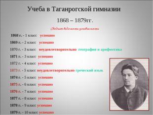 Учеба в Таганрогской гимназии 1868 – 1879гг. Сводная ведомость успеваемости 1