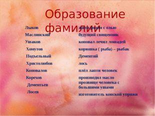 Образование фамилий Лыков Маслинский Ушаков Хомутов Подъельный Христолюбов Ко