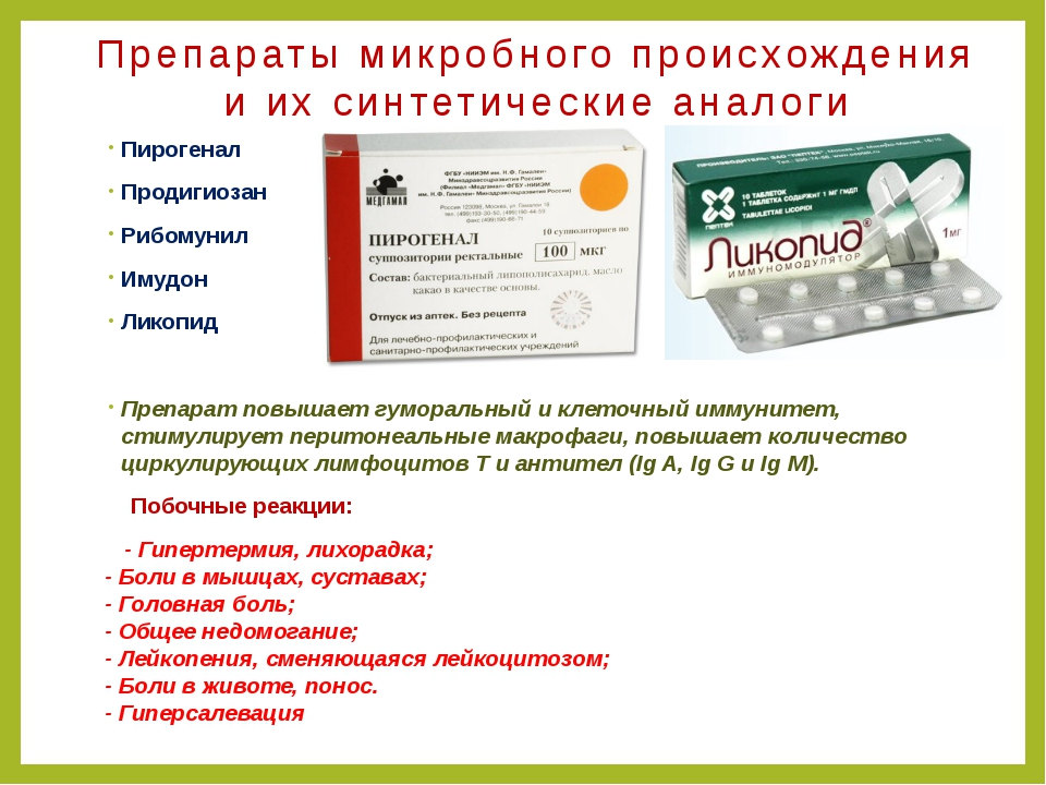 Препараты микробного происхождения и их синтетические аналоги Пирогенал Проди...