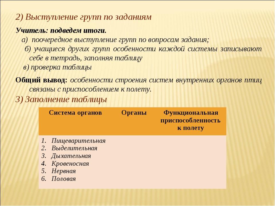 2) Выступление групп по заданиям Учитель: подведем итоги. а) поочередное выс...