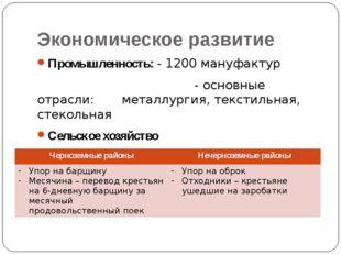 Экономическое развитие Промышленность: - 1200 мануфактур - основные отрасли: