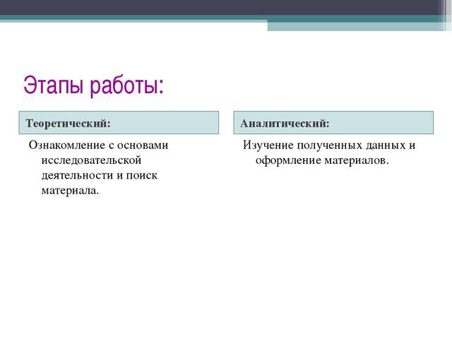 Этапы работы: Теоретический: Аналитический: Ознакомление с основами исследова...