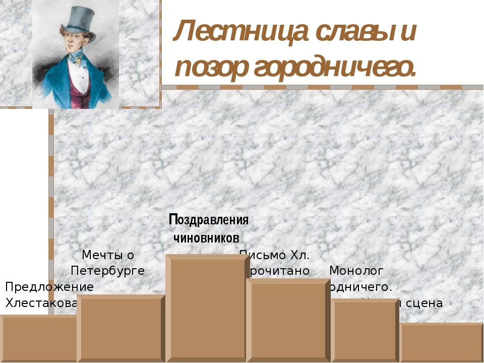 Лестница славы и позор городничего. Поздравления чиновников Мечты о Письмо Хл...